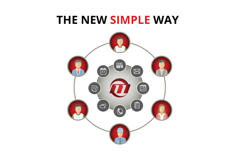 The new Simple way to manage your business